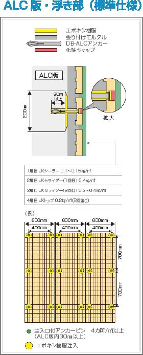 ALC版・浮き部(標準仕様)