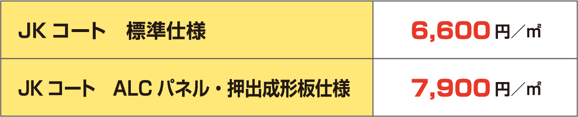 JKコート 標準仕様6,600円/㎡ JKコート ALCパネル・押出成形板仕様7,900円/㎡